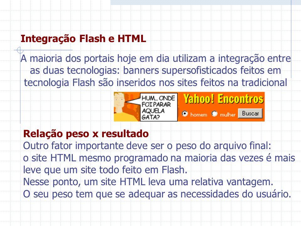 Integração Flash e HTML