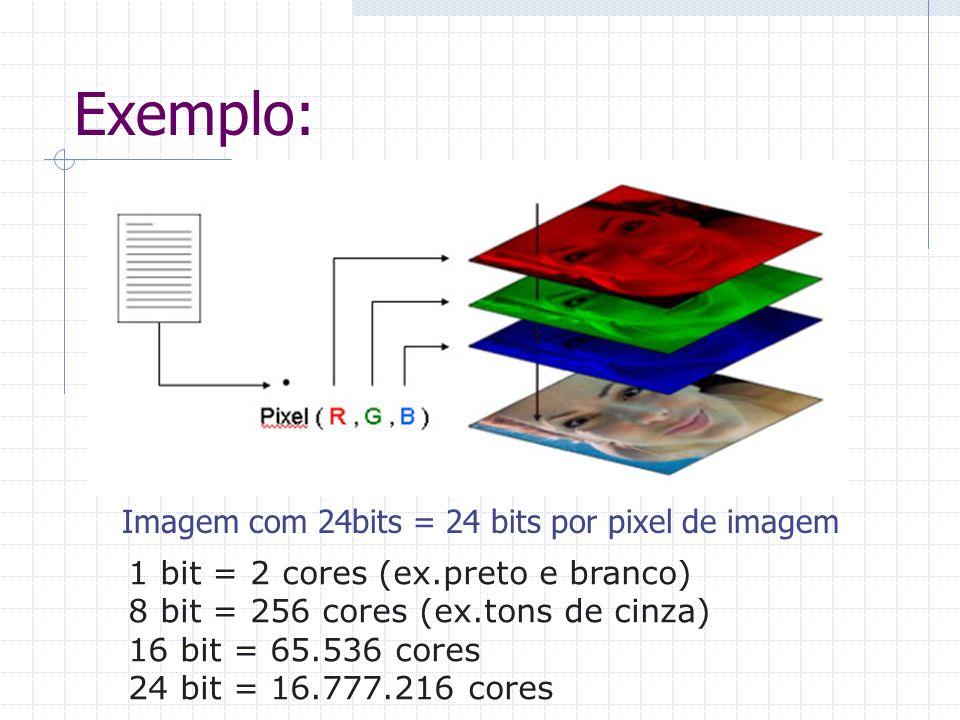 Exemplo: Imagem com 24bits = 24 bits por pixel de imagem