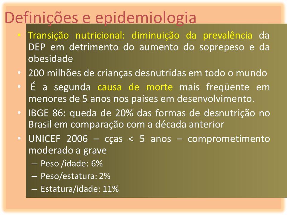 Definições e epidemiologia