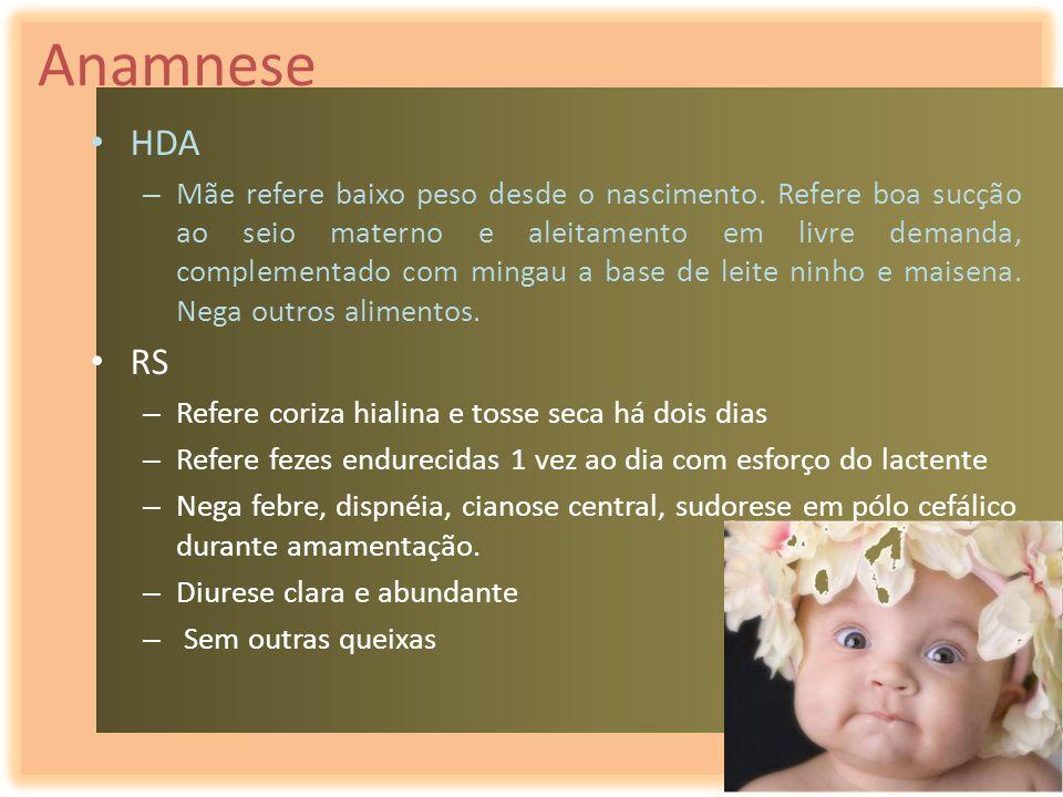 Anamnese HDA.