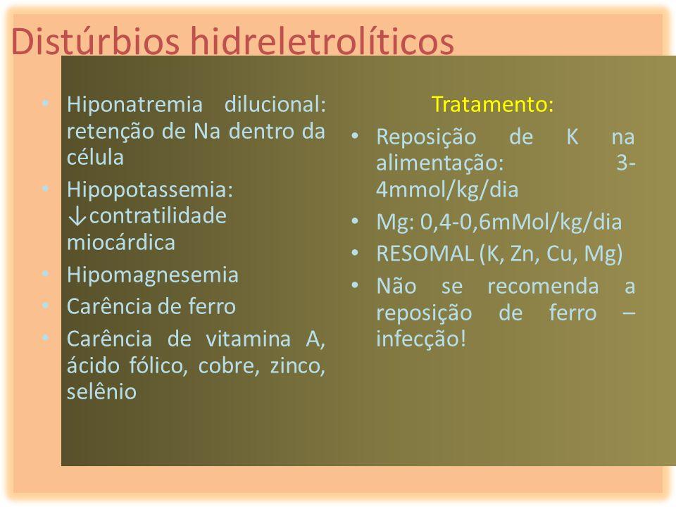 Distúrbios hidreletrolíticos