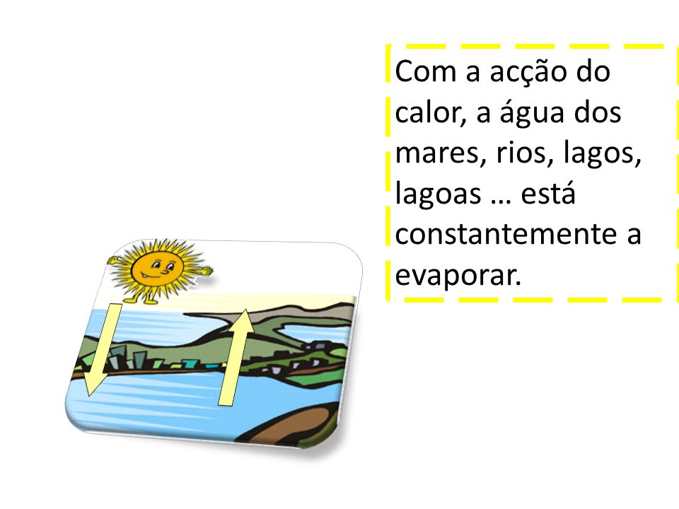 Com a acção do calor, a água dos mares, rios, lagos, lagoas … está constantemente a evaporar.