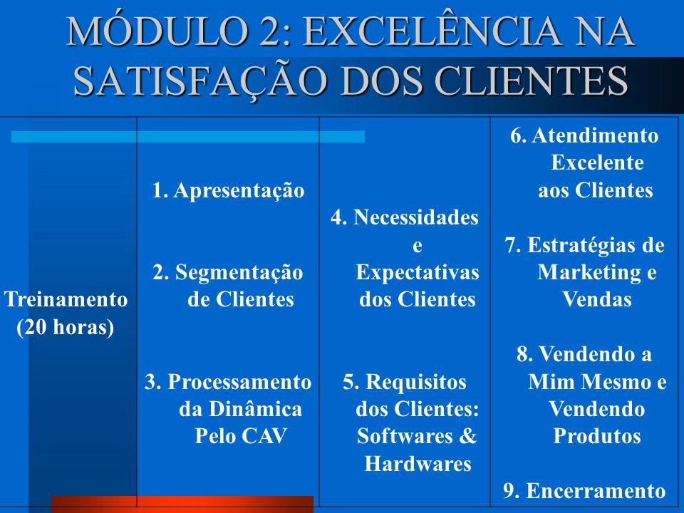 MÓDULO 2: EXCELÊNCIA NA SATISFAÇÃO DOS CLIENTES