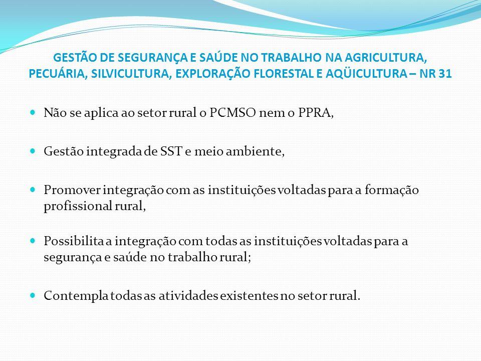 GESTÃO DE SEGURANÇA E SAÚDE NO TRABALHO NA AGRICULTURA, PECUÁRIA, SILVICULTURA, EXPLORAÇÃO FLORESTAL E AQÜICULTURA – NR 31