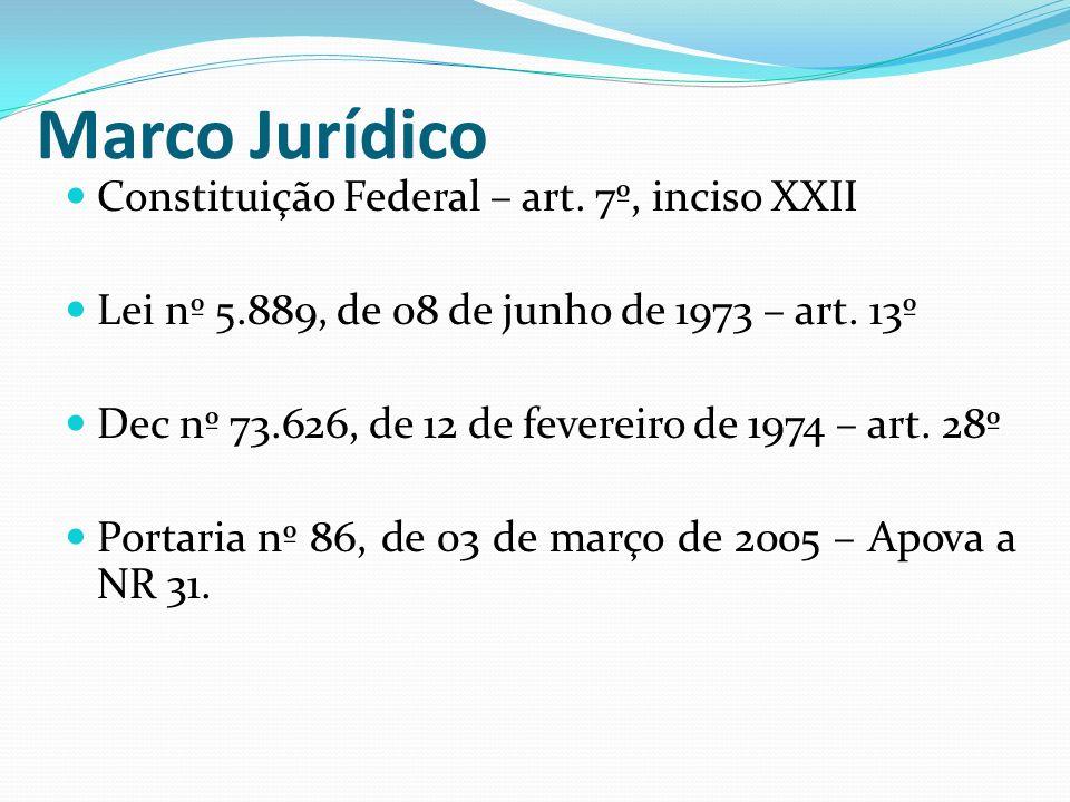 Marco Jurídico Constituição Federal – art. 7º, inciso XXII