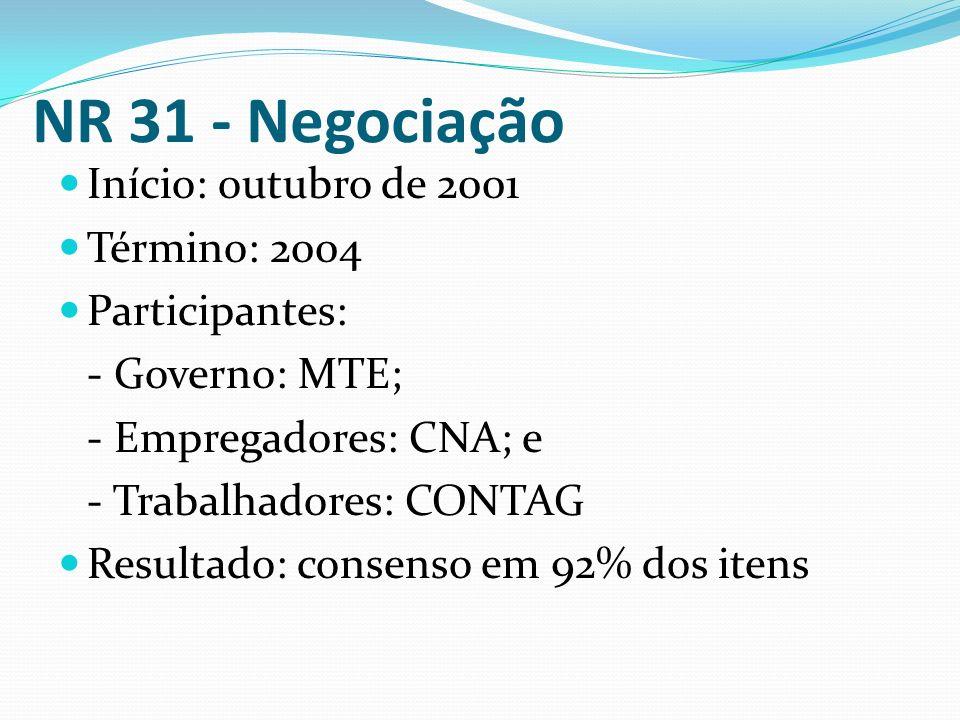 NR 31 - Negociação Início: outubro de 2001 Término: 2004