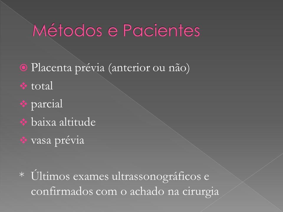 Métodos e Pacientes Placenta prévia (anterior ou não) total parcial