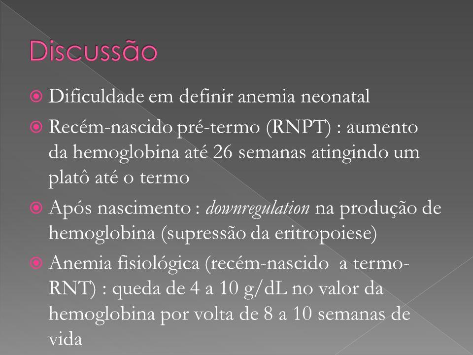 Discussão Dificuldade em definir anemia neonatal