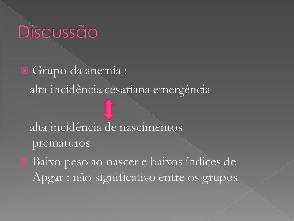 Discussão Grupo da anemia : alta incidência cesariana emergência