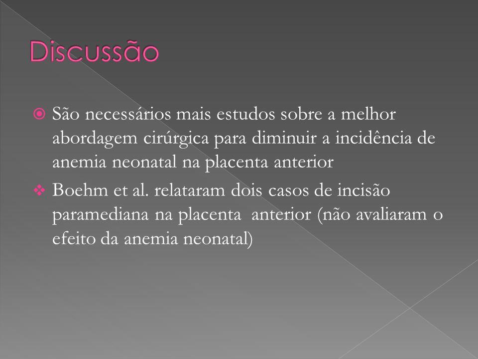 Discussão São necessários mais estudos sobre a melhor abordagem cirúrgica para diminuir a incidência de anemia neonatal na placenta anterior.