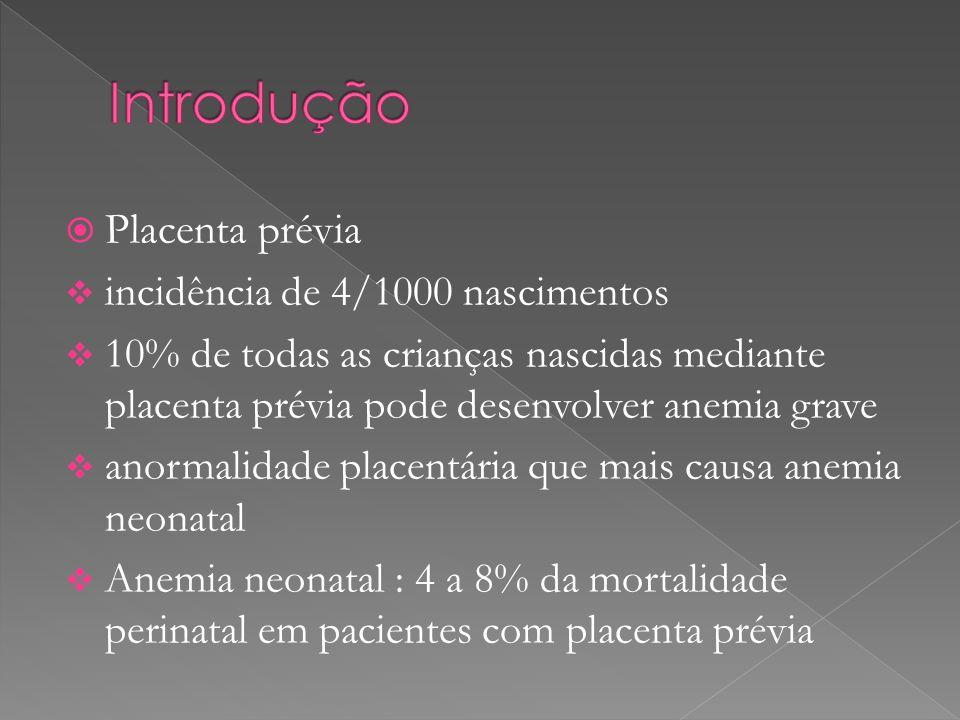Introdução Placenta prévia incidência de 4/1000 nascimentos