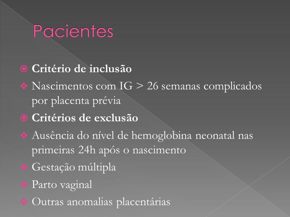 Critério de inclusão Nascimentos com IG > 26 semanas complicados por placenta prévia. Critérios de exclusão.