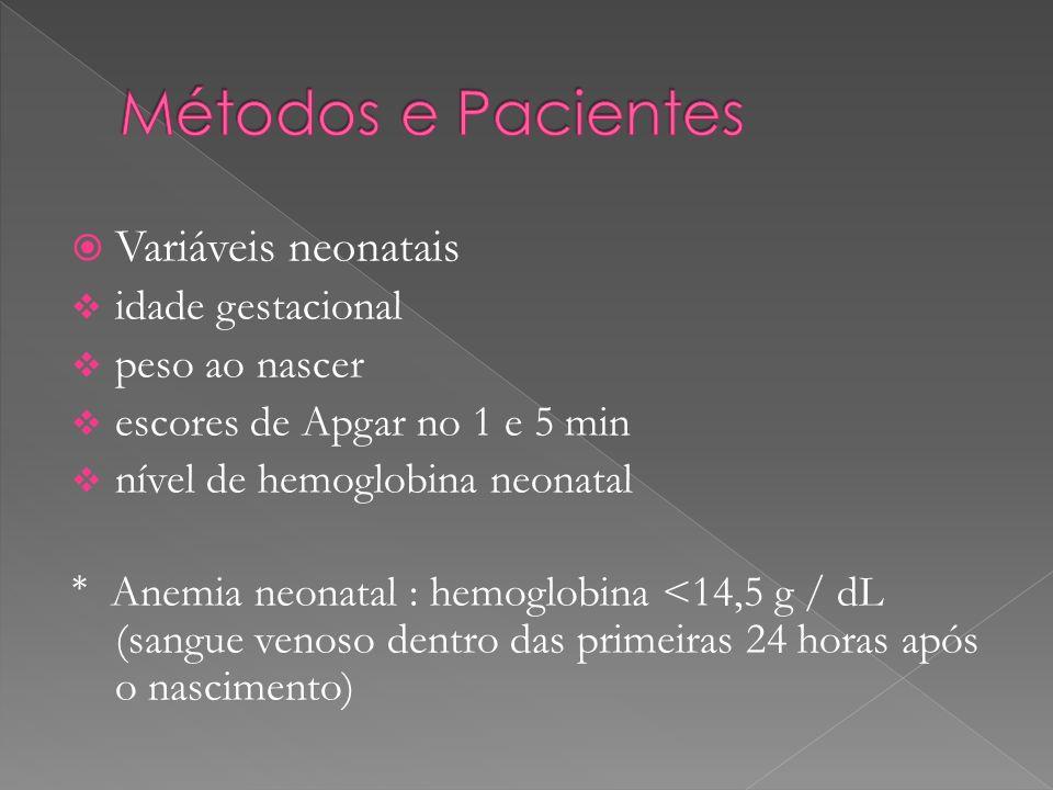 Métodos e Pacientes Variáveis neonatais idade gestacional