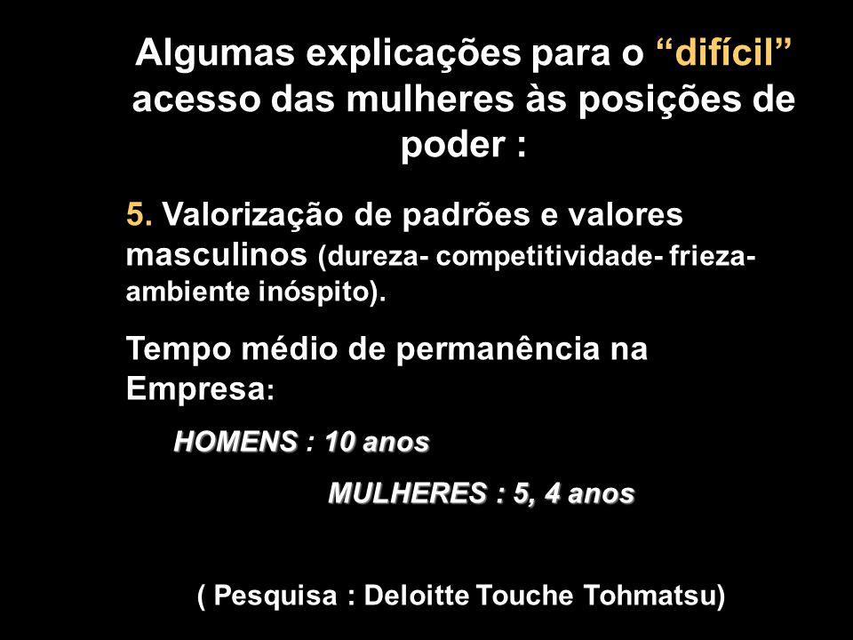 ( Pesquisa : Deloitte Touche Tohmatsu)