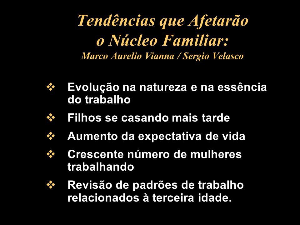 Tendências que Afetarão o Núcleo Familiar: Marco Aurelio Vianna / Sergio Velasco