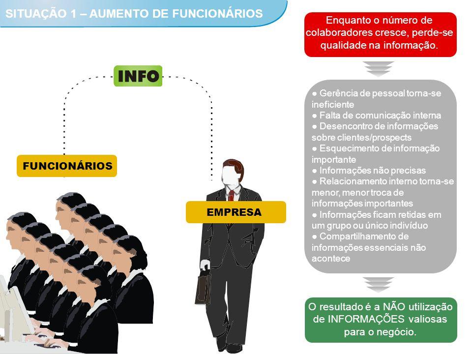 O resultado é a NÃO utilização de INFORMAÇÕES valiosas para o negócio.