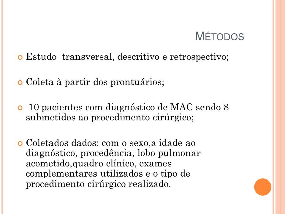 Métodos Estudo transversal, descritivo e retrospectivo;