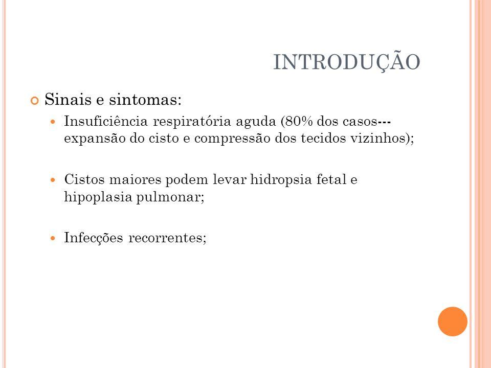 INTRODUÇÃO Sinais e sintomas:
