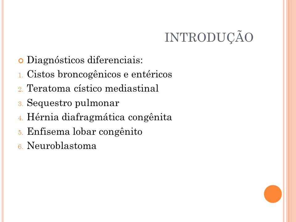 INTRODUÇÃO Diagnósticos diferenciais: Cistos broncogênicos e entéricos
