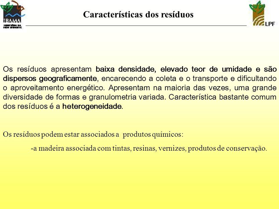 Características dos resíduos
