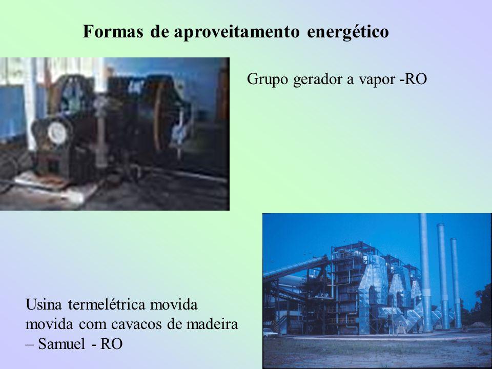Formas de aproveitamento energético