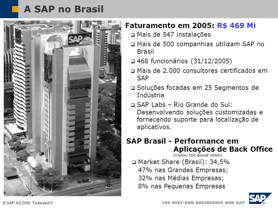 A SAP no Brasil Faturamento em 2005: R$ 469 Mi