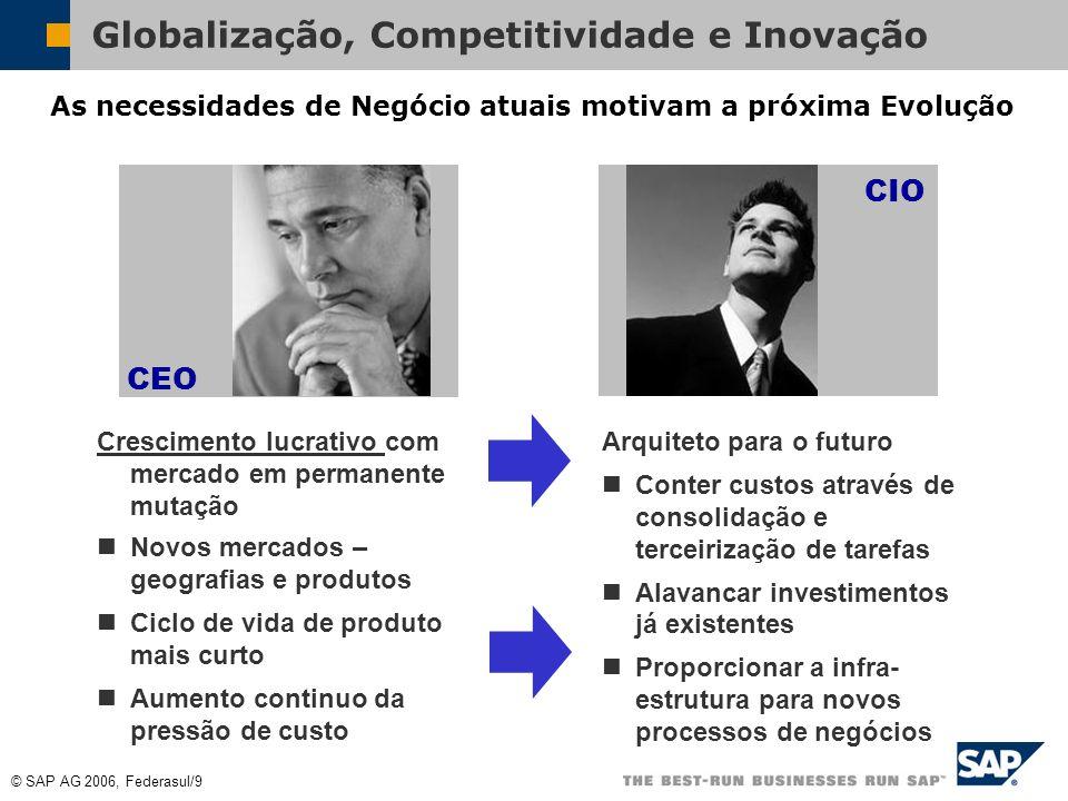 Globalização, Competitividade e Inovação