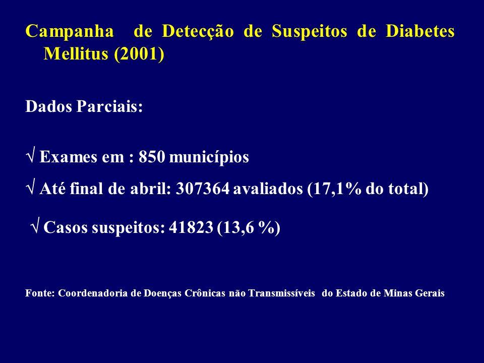 Campanha de Detecção de Suspeitos de Diabetes Mellitus (2001)