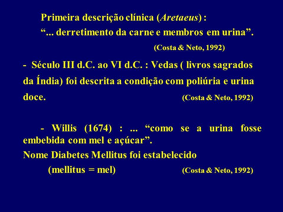 Primeira descrição clínica (Aretaeus) :