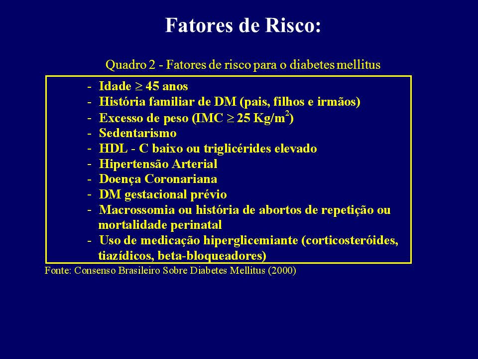 Fatores de Risco: Quadro 2 - Fatores de risco para o diabetes mellitus