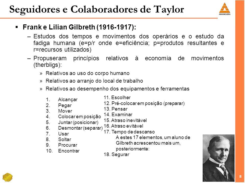 Seguidores e Colaboradores de Taylor