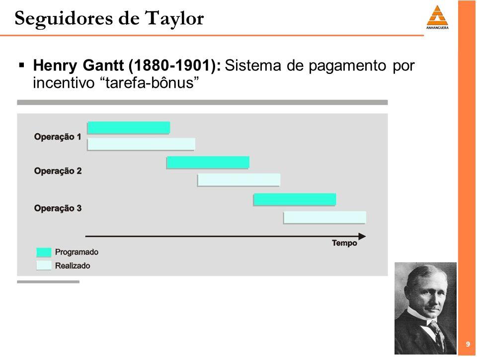 Seguidores de Taylor Henry Gantt (1880-1901): Sistema de pagamento por incentivo tarefa-bônus
