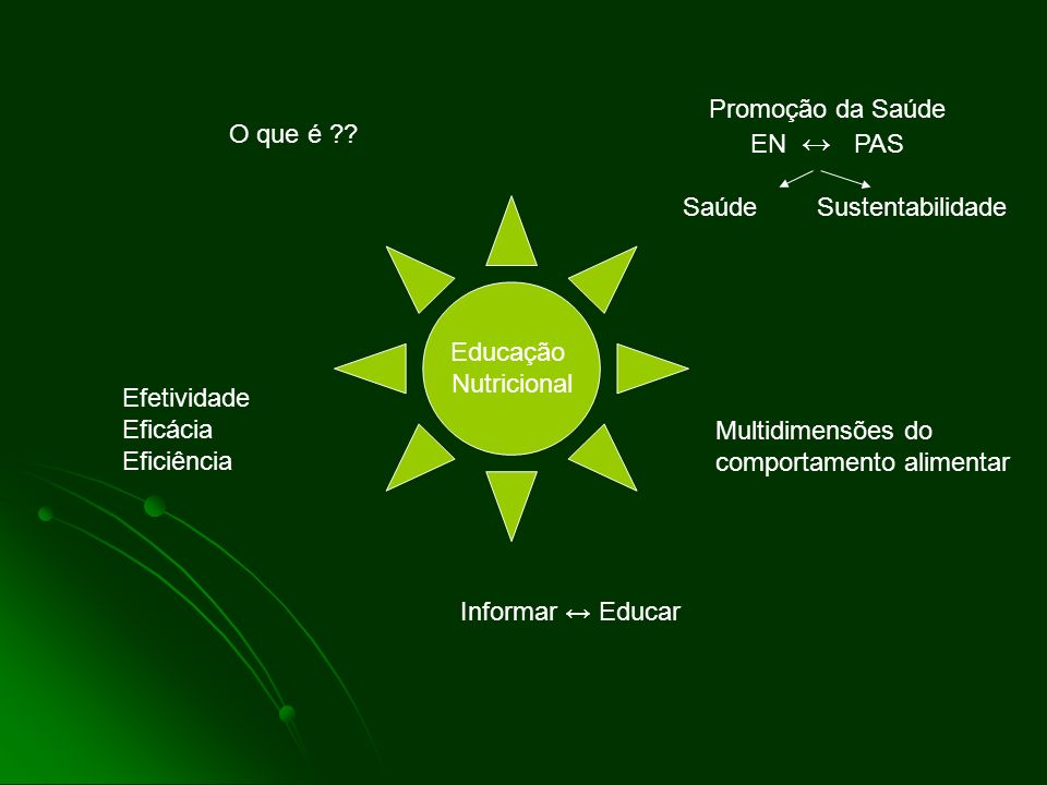 Saúde Sustentabilidade