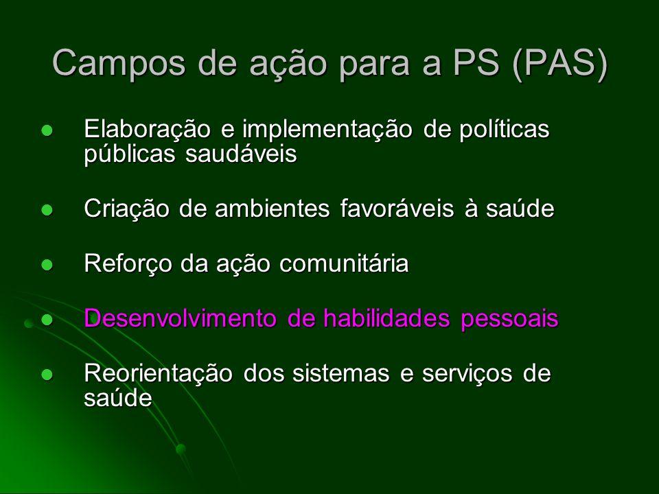 Campos de ação para a PS (PAS)