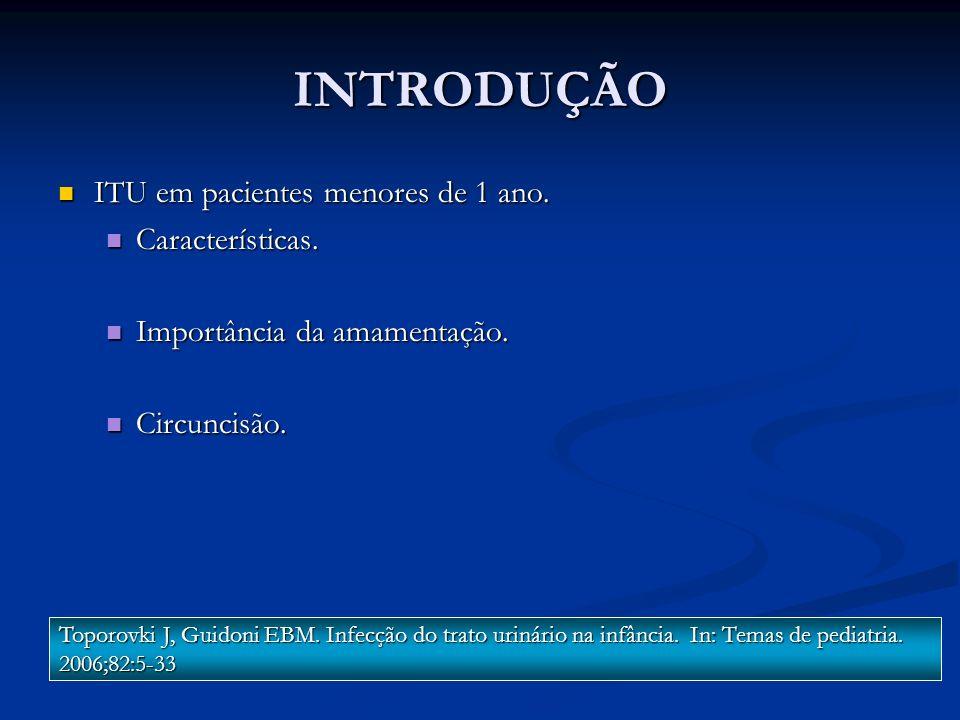 INTRODUÇÃO ITU em pacientes menores de 1 ano. Características.