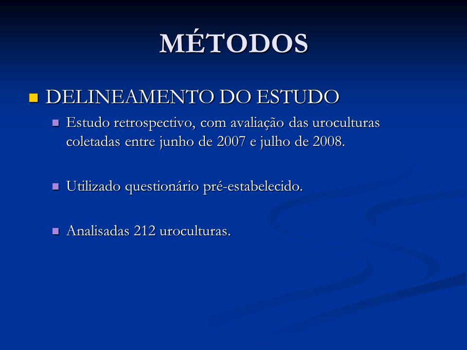 MÉTODOS DELINEAMENTO DO ESTUDO