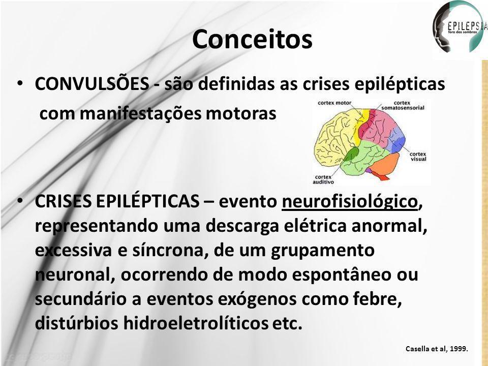 Conceitos CONVULSÕES - são definidas as crises epilépticas