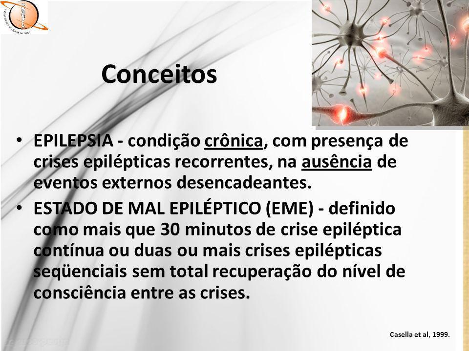 Conceitos EPILEPSIA - condição crônica, com presença de crises epilépticas recorrentes, na ausência de eventos externos desencadeantes.