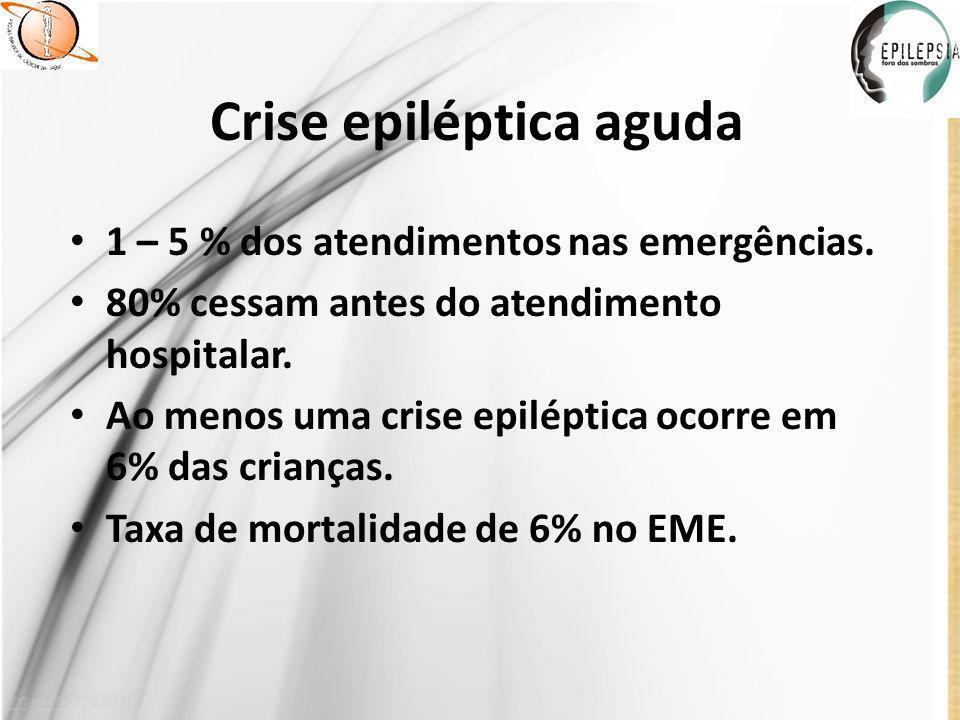 Crise epiléptica aguda