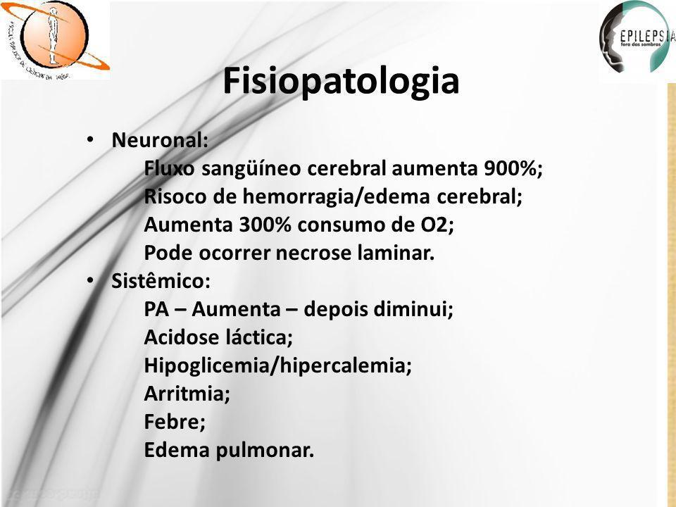 Fisiopatologia Neuronal: Fluxo sangüíneo cerebral aumenta 900%;
