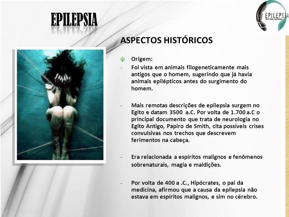 ASPECTOS HISTÓRICOS Origem: