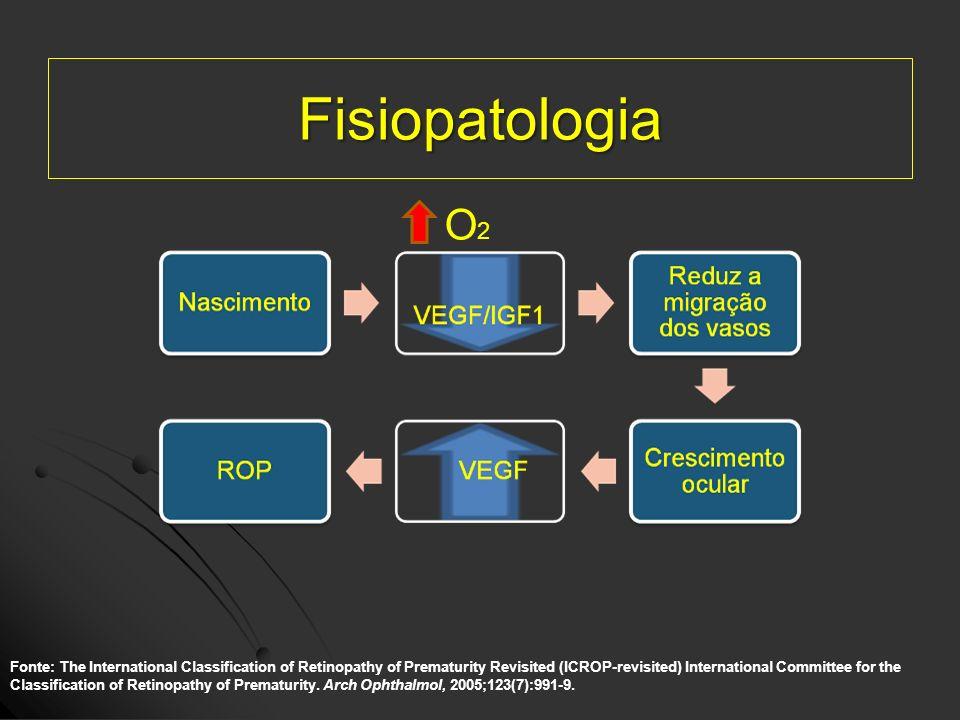 Fisiopatologia O2.