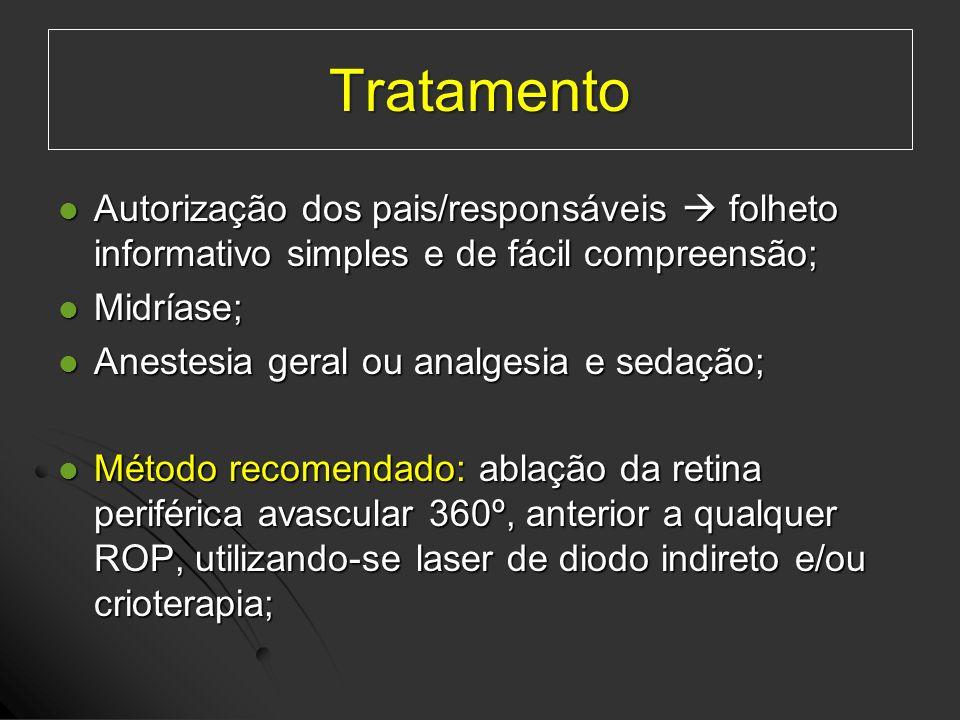 Tratamento Autorização dos pais/responsáveis  folheto informativo simples e de fácil compreensão; Midríase;