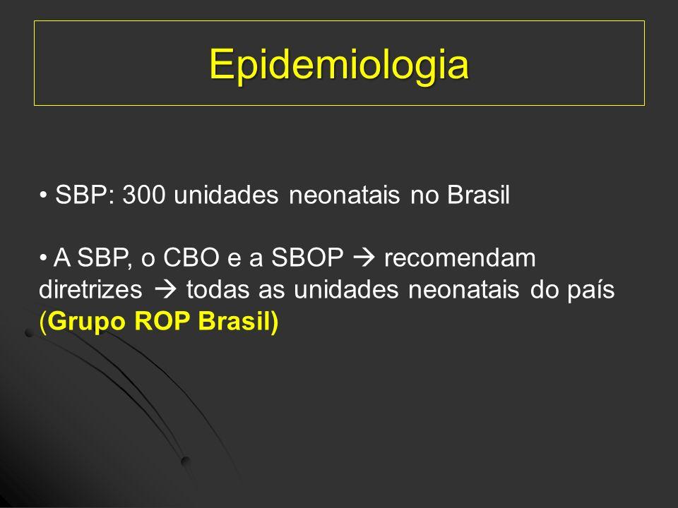 Epidemiologia SBP: 300 unidades neonatais no Brasil