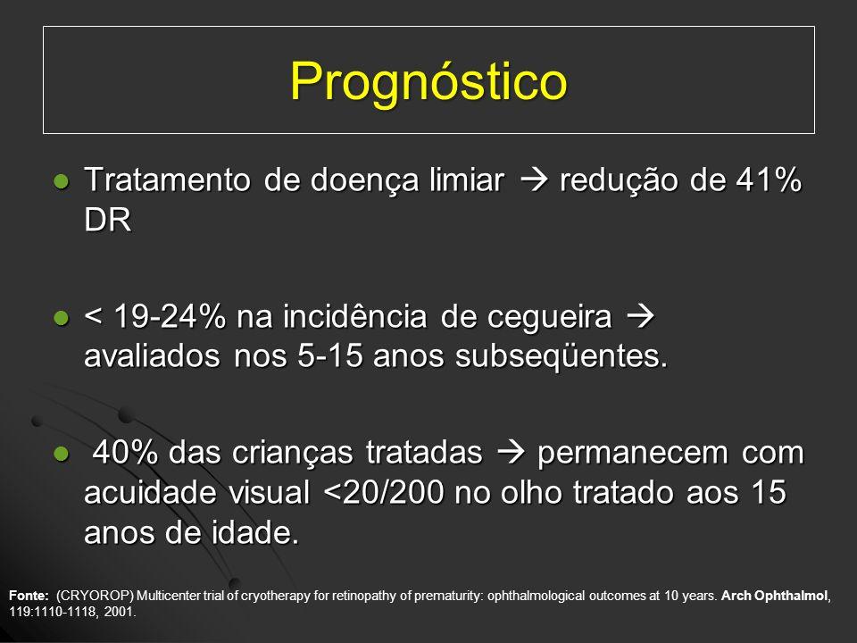 Prognóstico Tratamento de doença limiar  redução de 41% DR