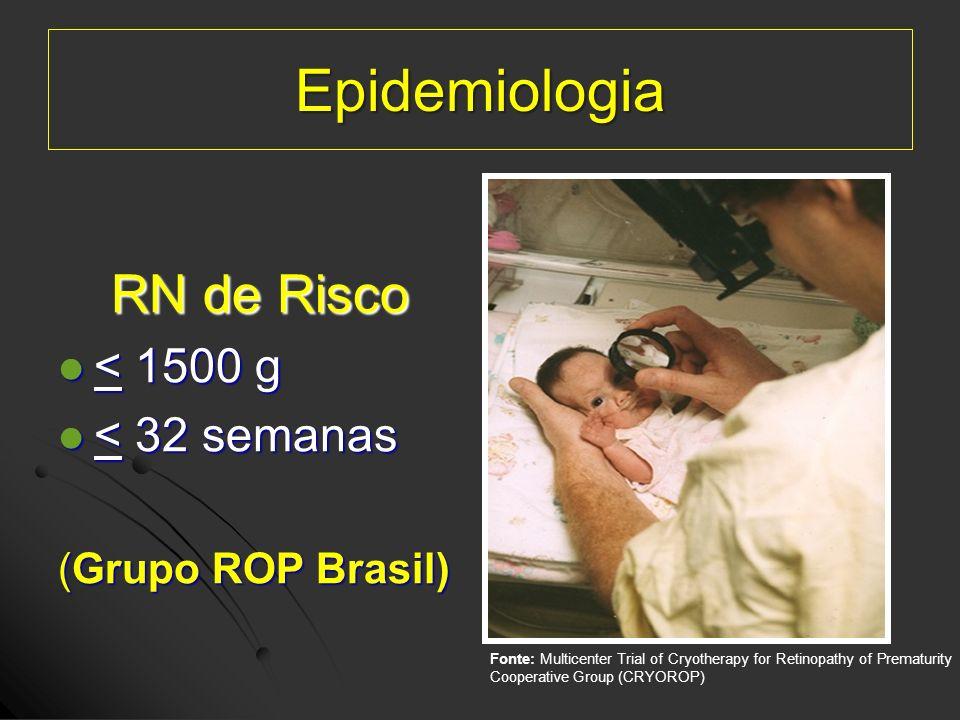 Epidemiologia RN de Risco < 1500 g < 32 semanas