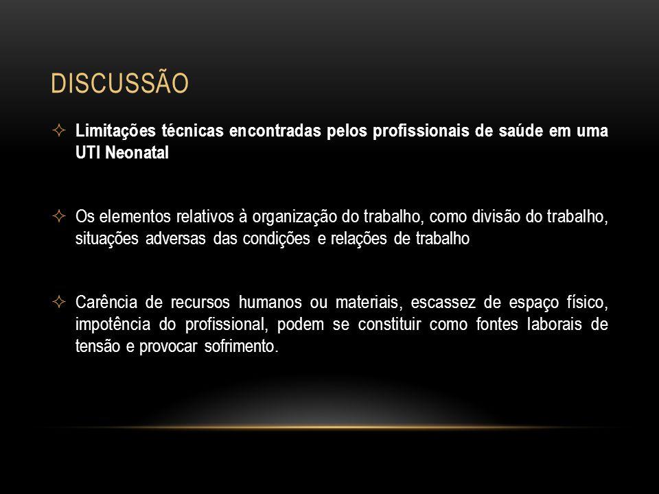 DISCUSSÃO Limitações técnicas encontradas pelos profissionais de saúde em uma UTI Neonatal.