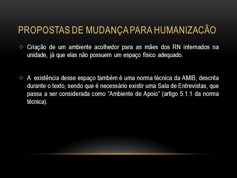 PROPOSTAS DE MUDANÇA PARA HUMANIZACÃO