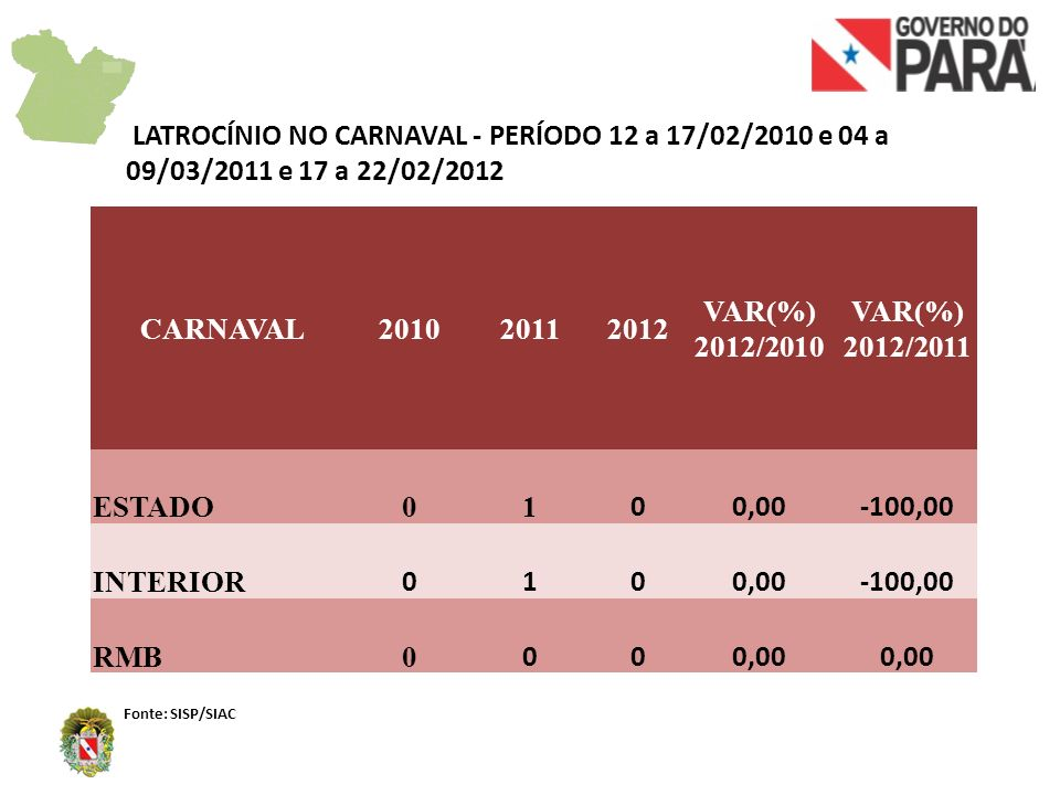 LATROCÍNIO NO CARNAVAL - PERÍODO 12 a 17/02/2010 e 04 a 09/03/2011 e 17 a 22/02/2012