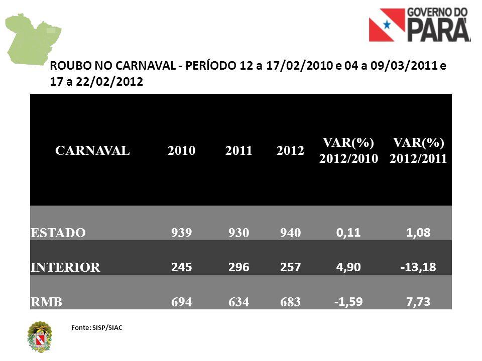 ROUBO NO CARNAVAL - PERÍODO 12 a 17/02/2010 e 04 a 09/03/2011 e 17 a 22/02/2012